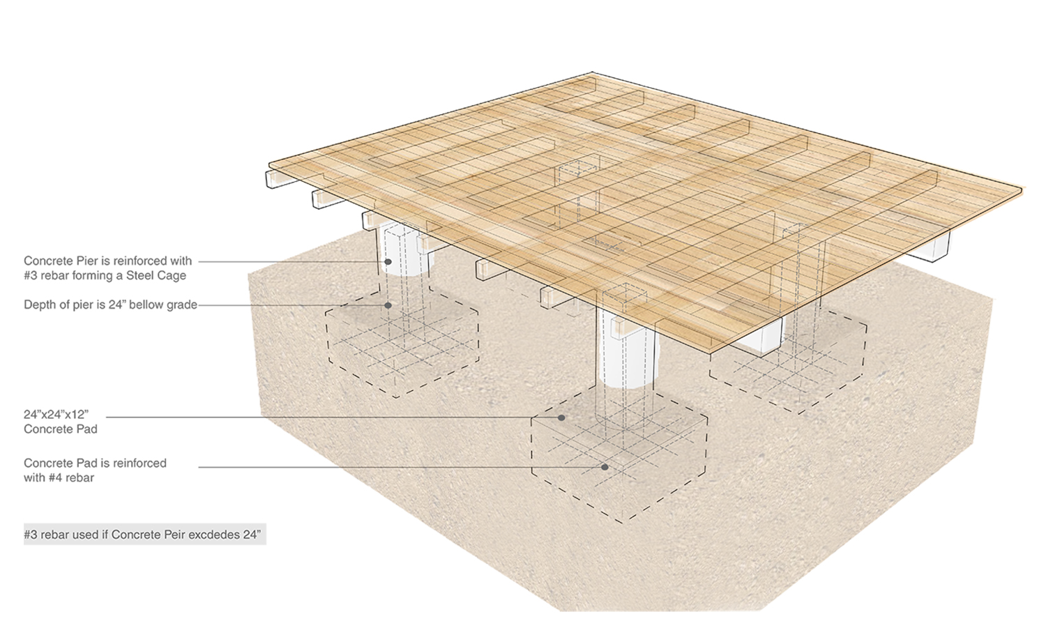 Pier and beam diagram.png