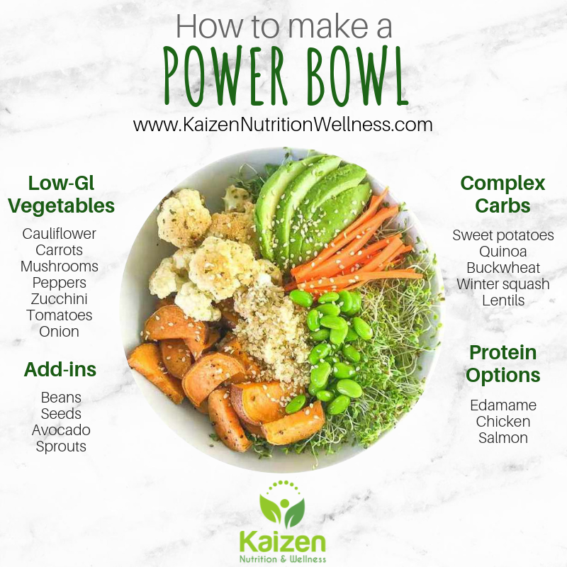Jill Brown - How to Create a Power Bowl (1).png