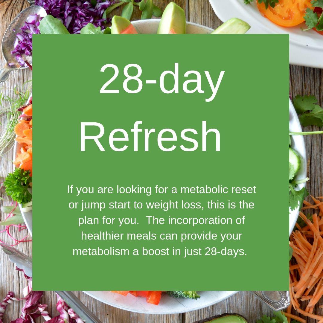 Copy of Copy of 28-day Refresh.jpg