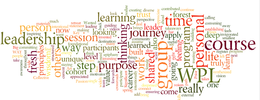 WPL Wordle.png