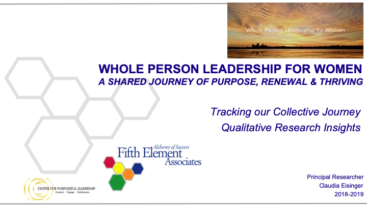 WPL4W Tracking our Collective Journey Research Insights.png