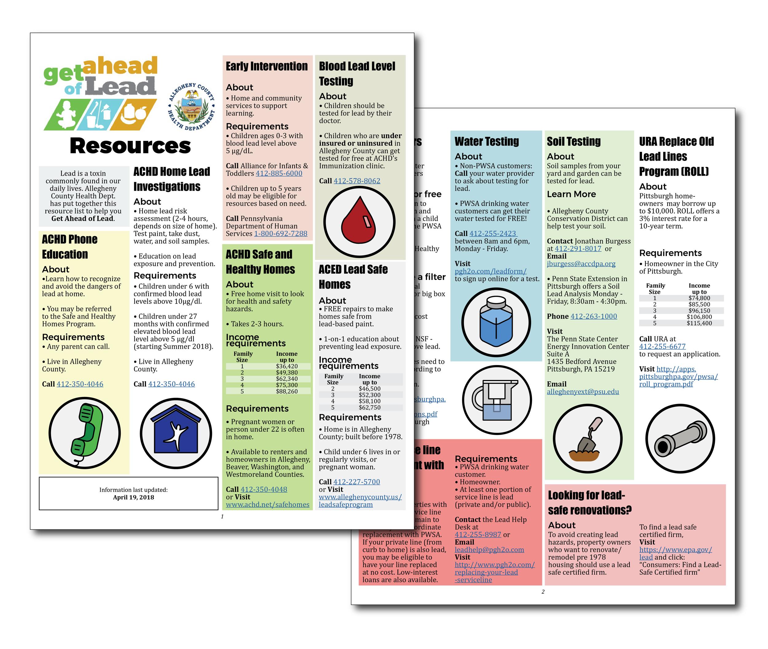 Resource Sheet