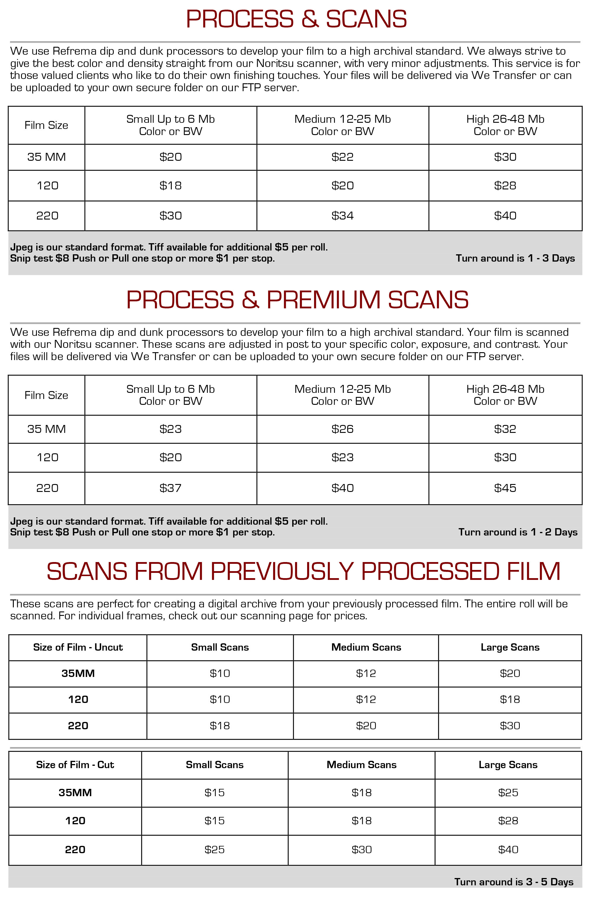 2019 PROCESS SCAN-COMM-06-Revised-1.JPG