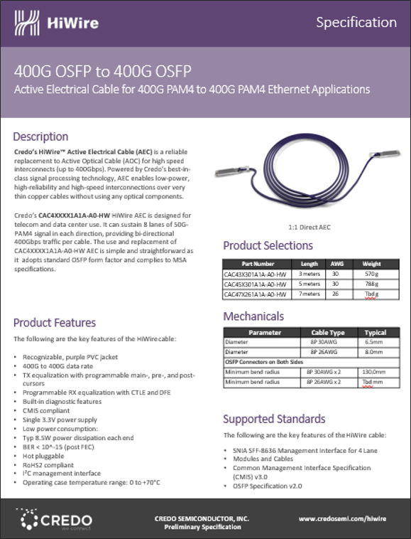 400G OSFP PAM4 to  400G OSFP PAM4