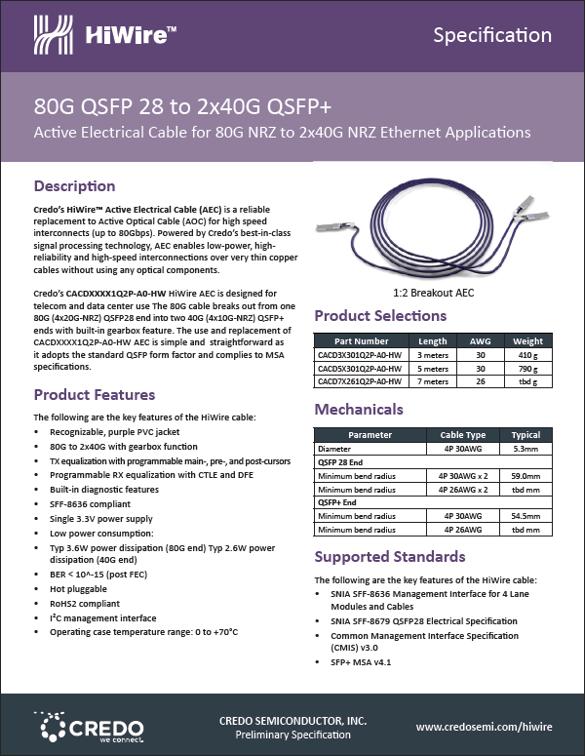 80G QSFP 28 NRZ to   2 x  40G QSFP+ NRZ