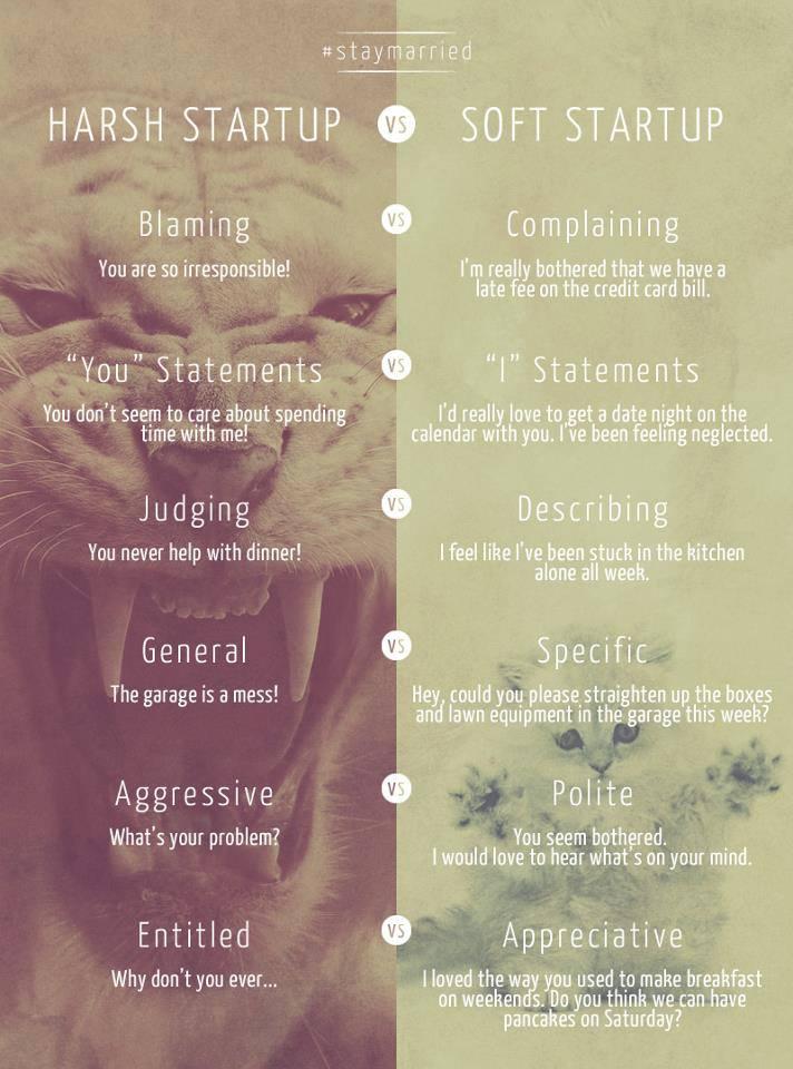 Harsh vs Soft Argument.jpg