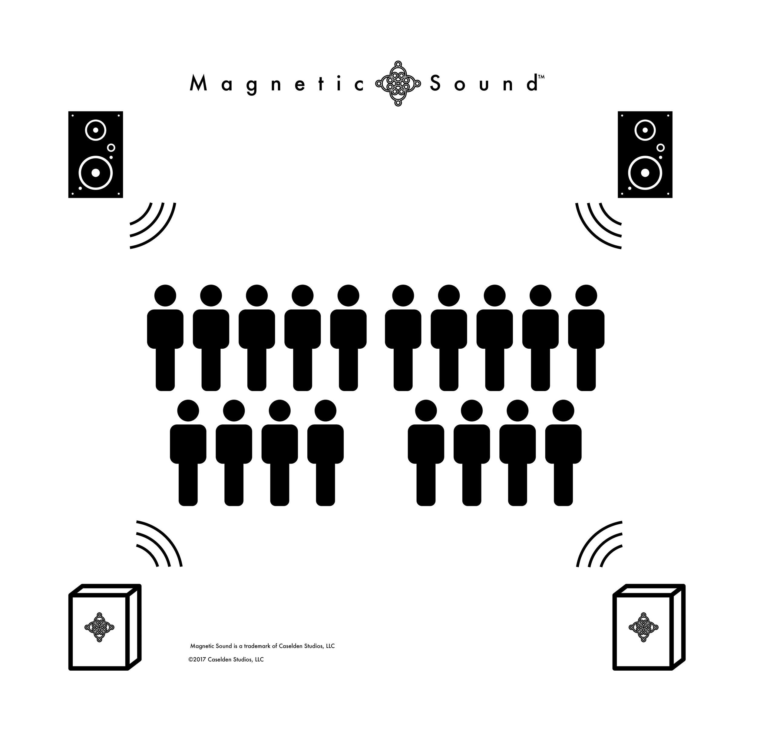 magnetic-sound-bath-layout-diagram-v02.png