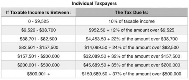 2018_individual_tax_rates.png