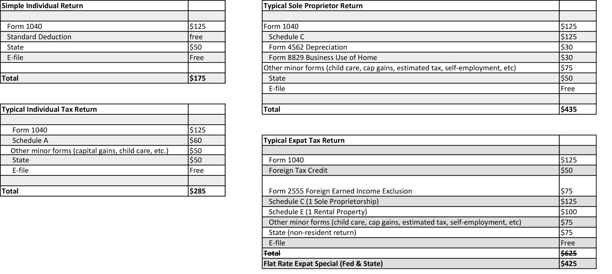 genesis-tax-preparation-fees
