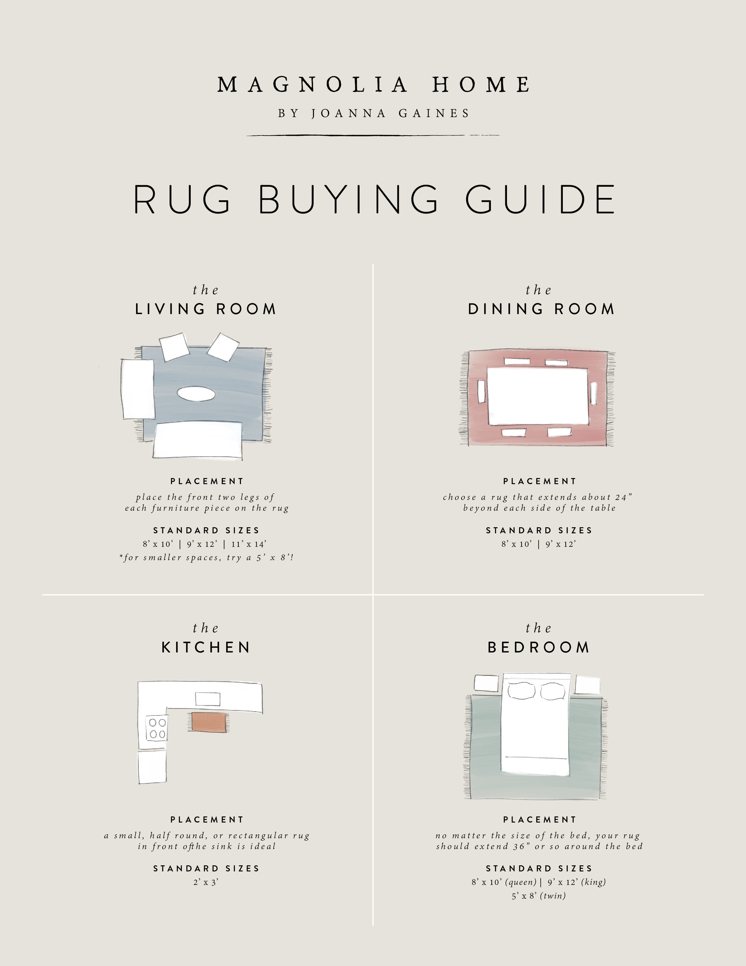 rug guide.jpg
