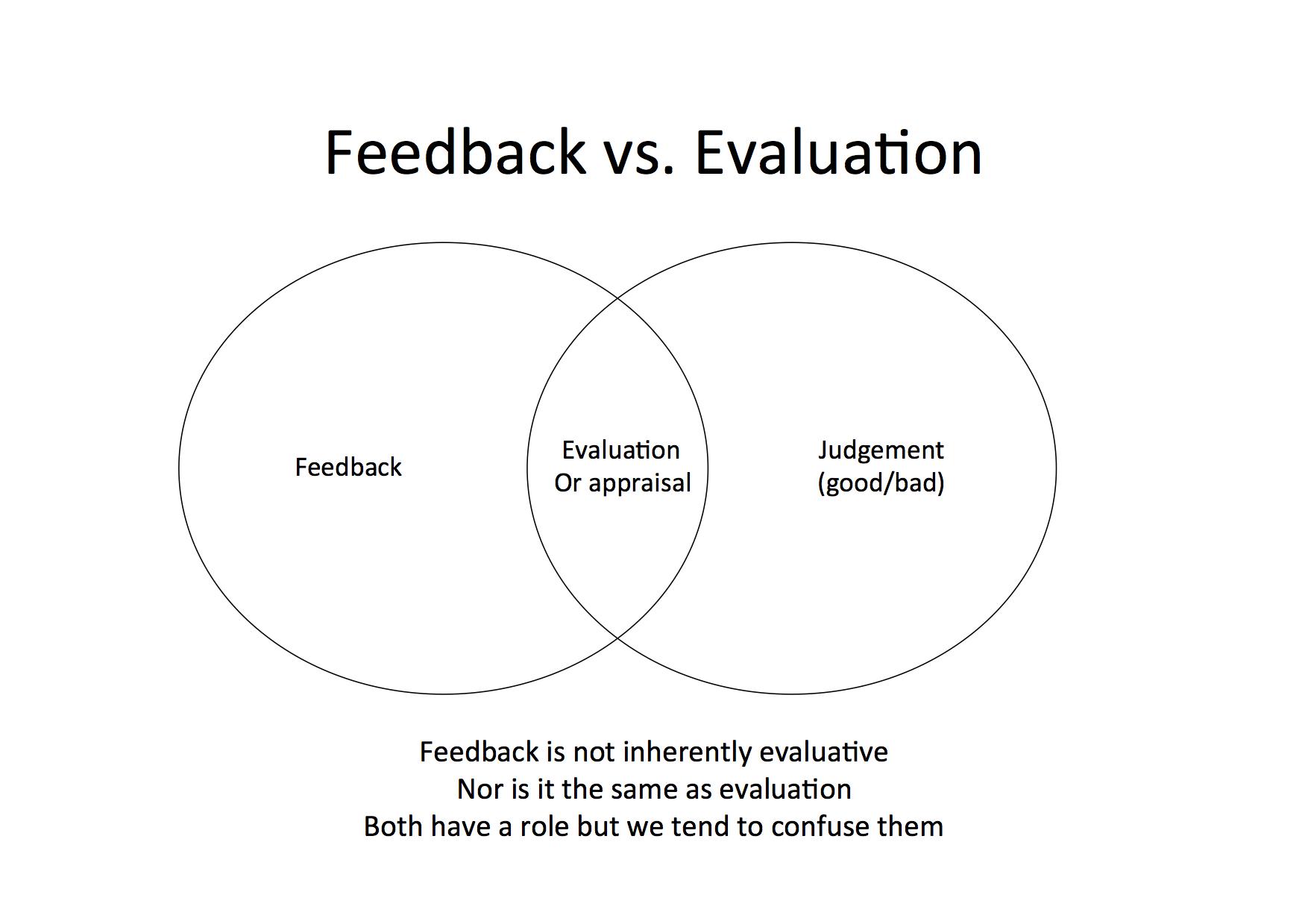 feedback vs. evaluation