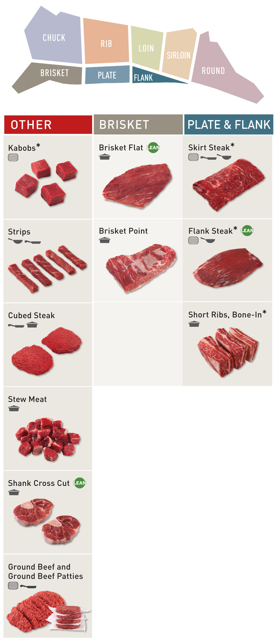 beef-cuts-chart-guide-part-3.jpg