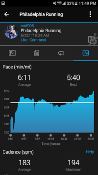 I started my watch a bit late, but the overall pace average was 6:08.  Results link .