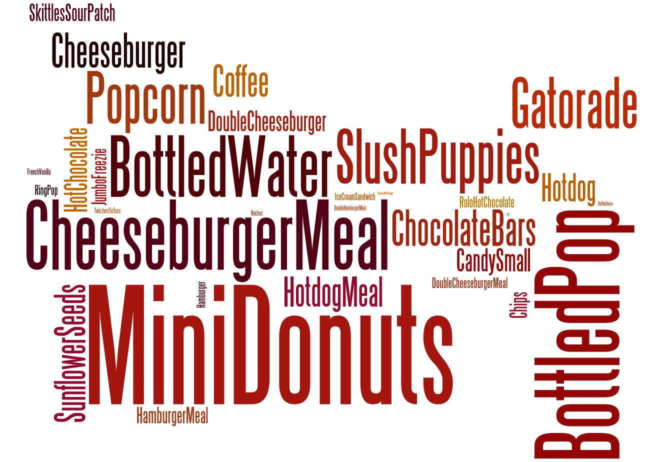 concession_word_cloud.png