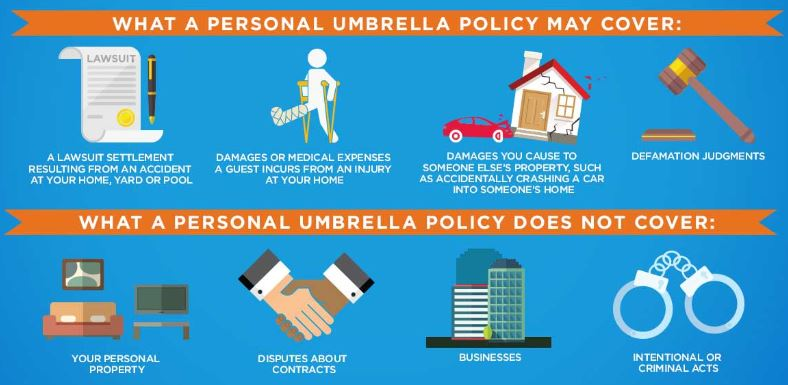 what does an umbrella cover.JPG