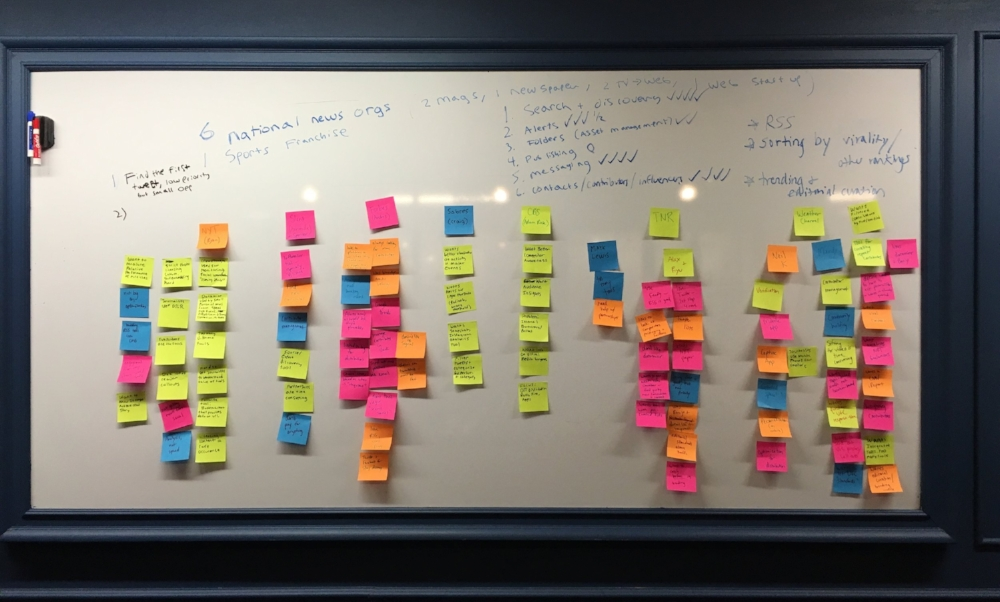Mapping the findings from user research.