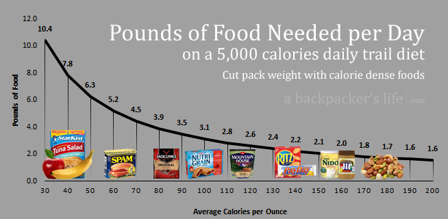 Food-per-Day.jpg