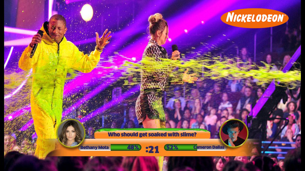 Nickelodeon's Kid Choice Awards Live Polling