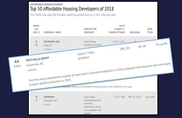 Taft+Mills+Group+Affordable+Housing+Top+50+Developer.jpg