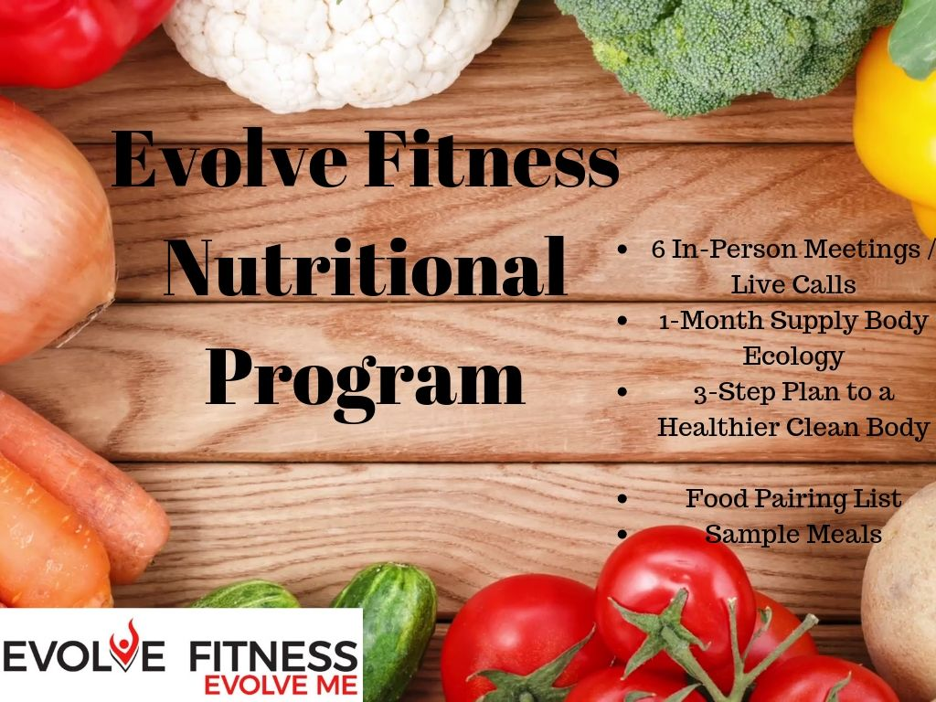 Evolve Fitness Nutritional Program.jpg
