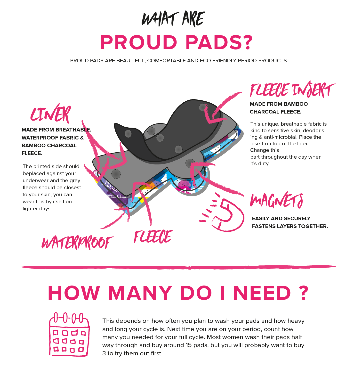 What are Proud Pads Eco Friendly Sustainable Sanitary Pads