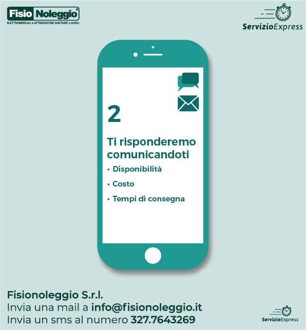 Infografica Fisionoleggio-2.jpg