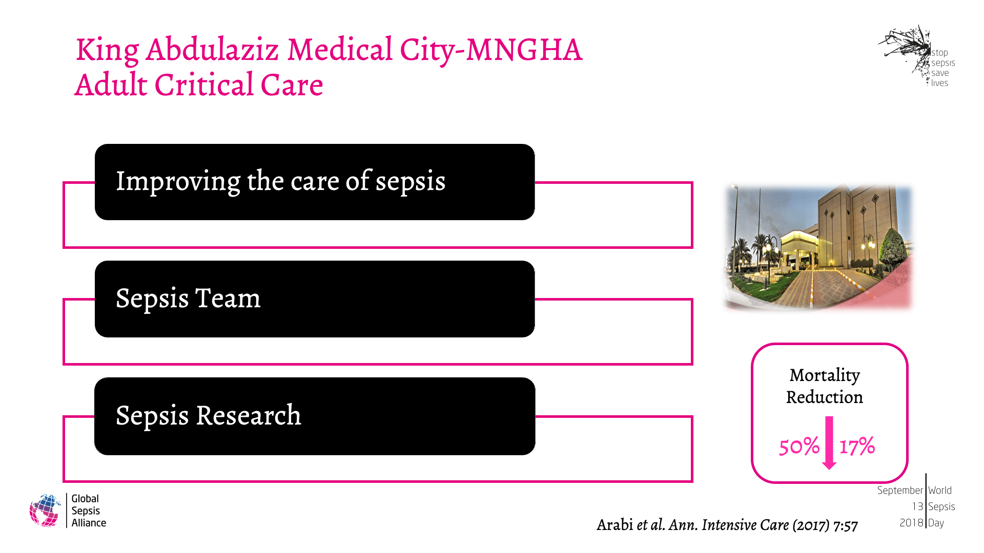 Progress of the National Sepsis Plan in Saudi Arabia13.png