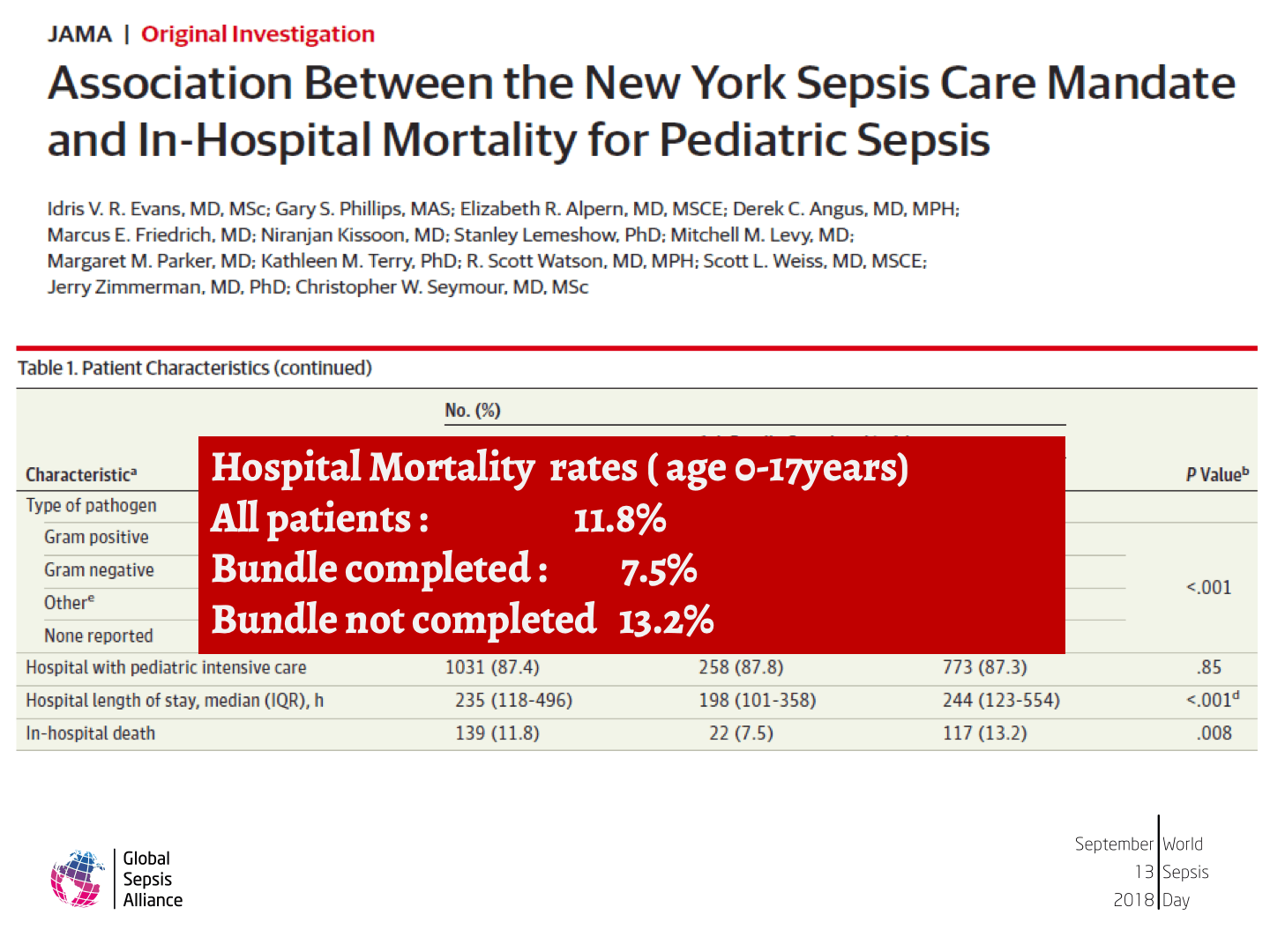 Strategy of the GSA to Implement WHO Sepsis Resolution13.png