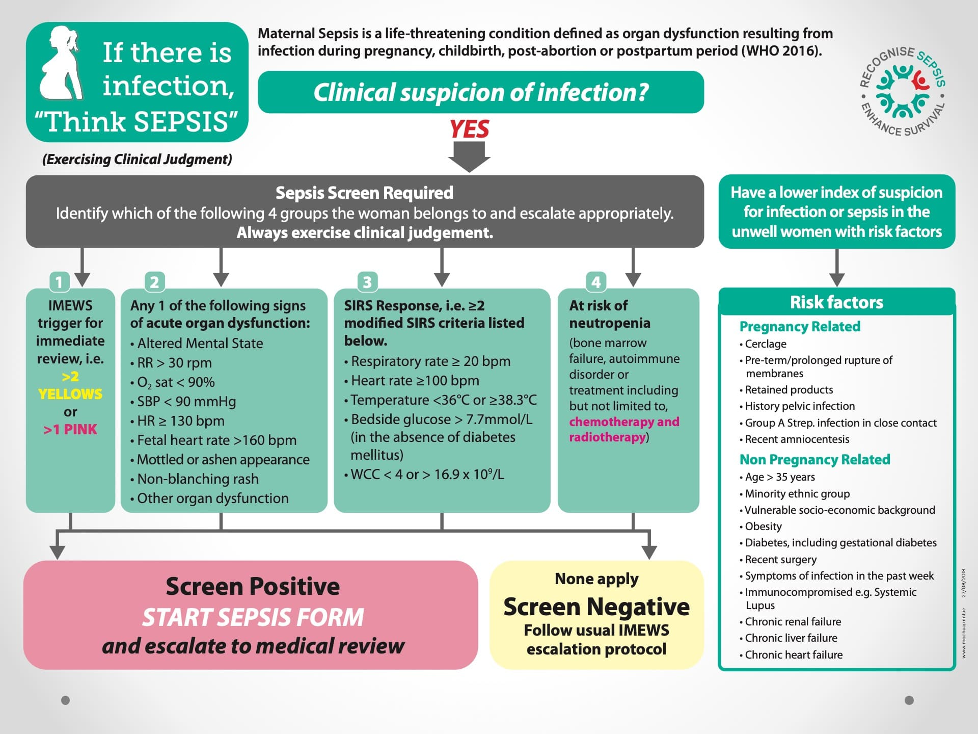The National Sepsis Plan in Ireland5.jpeg