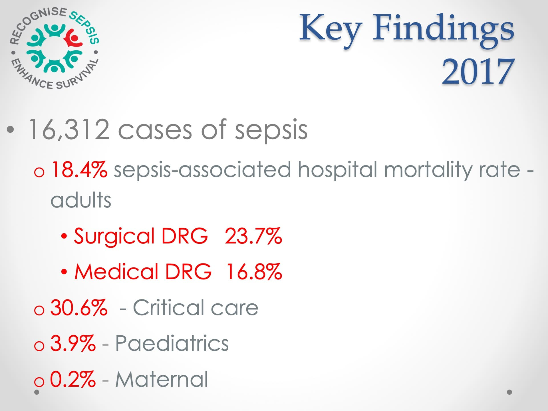 The National Sepsis Plan in Ireland12.jpeg