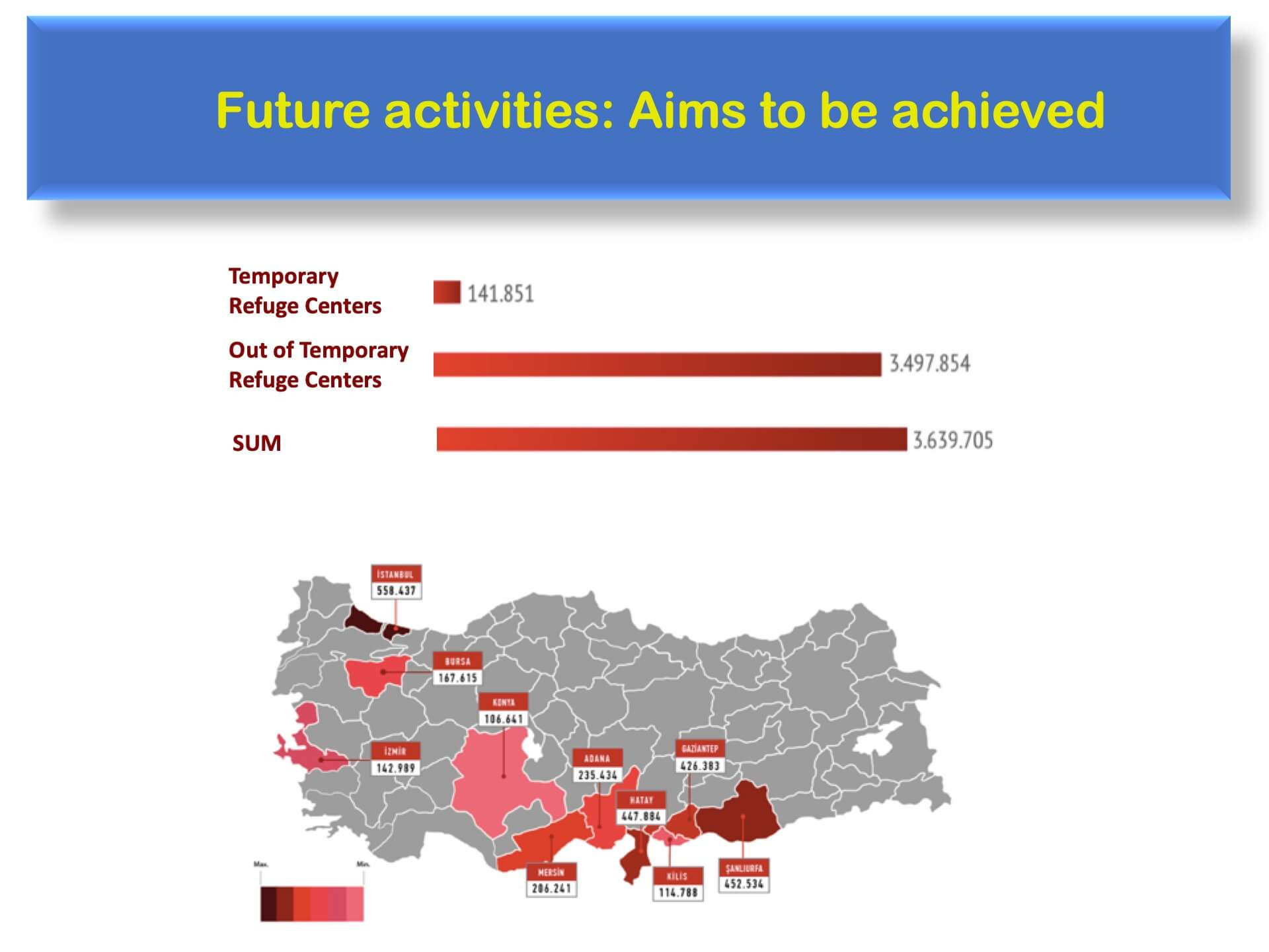 National Activities in Turkey24.jpeg