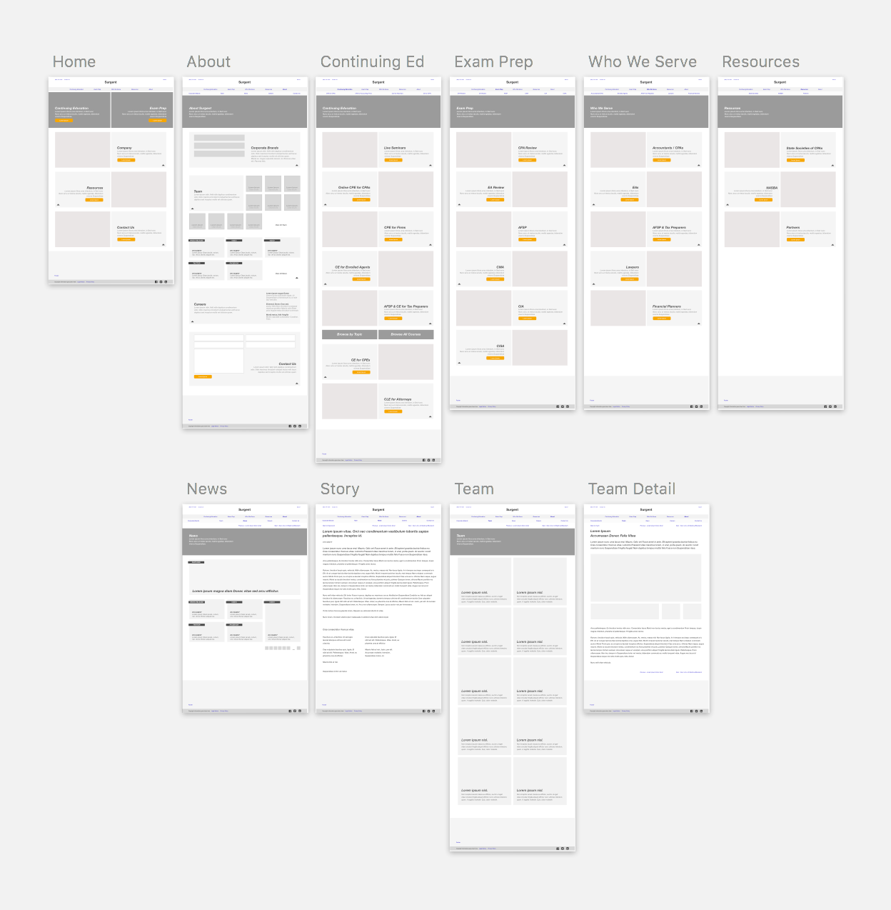 Surgent.com's sitemap, wireframes, and rapid prototype done with Sketch and InVision.