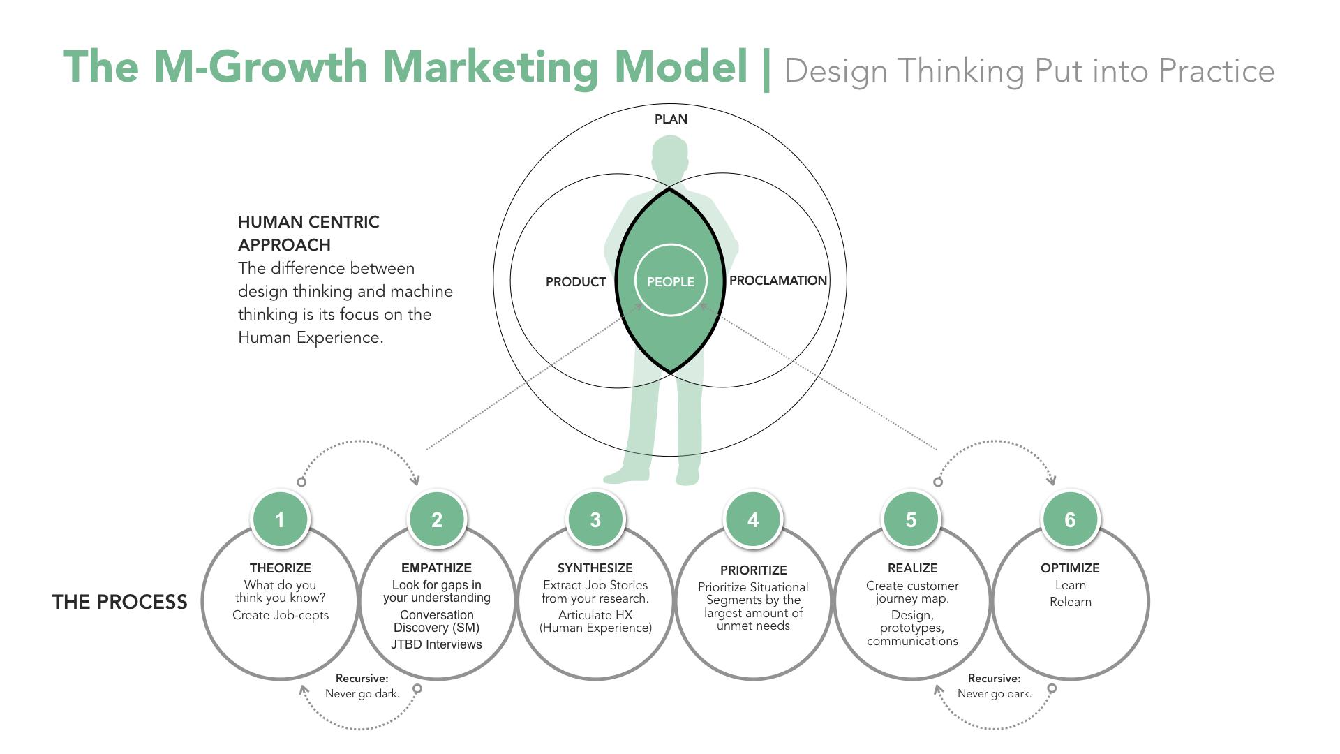 marketing_model3.png