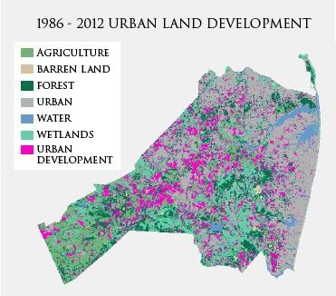 Urban Dev