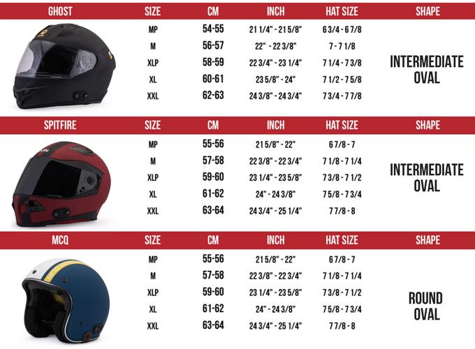 Quin Helmet Sizing Chart.png