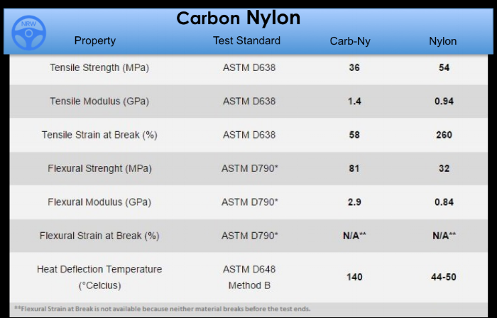 MDHS Carbon Based Nylon.png