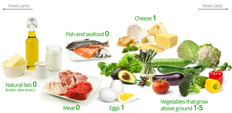 low-carb-guide-2-1.jpg