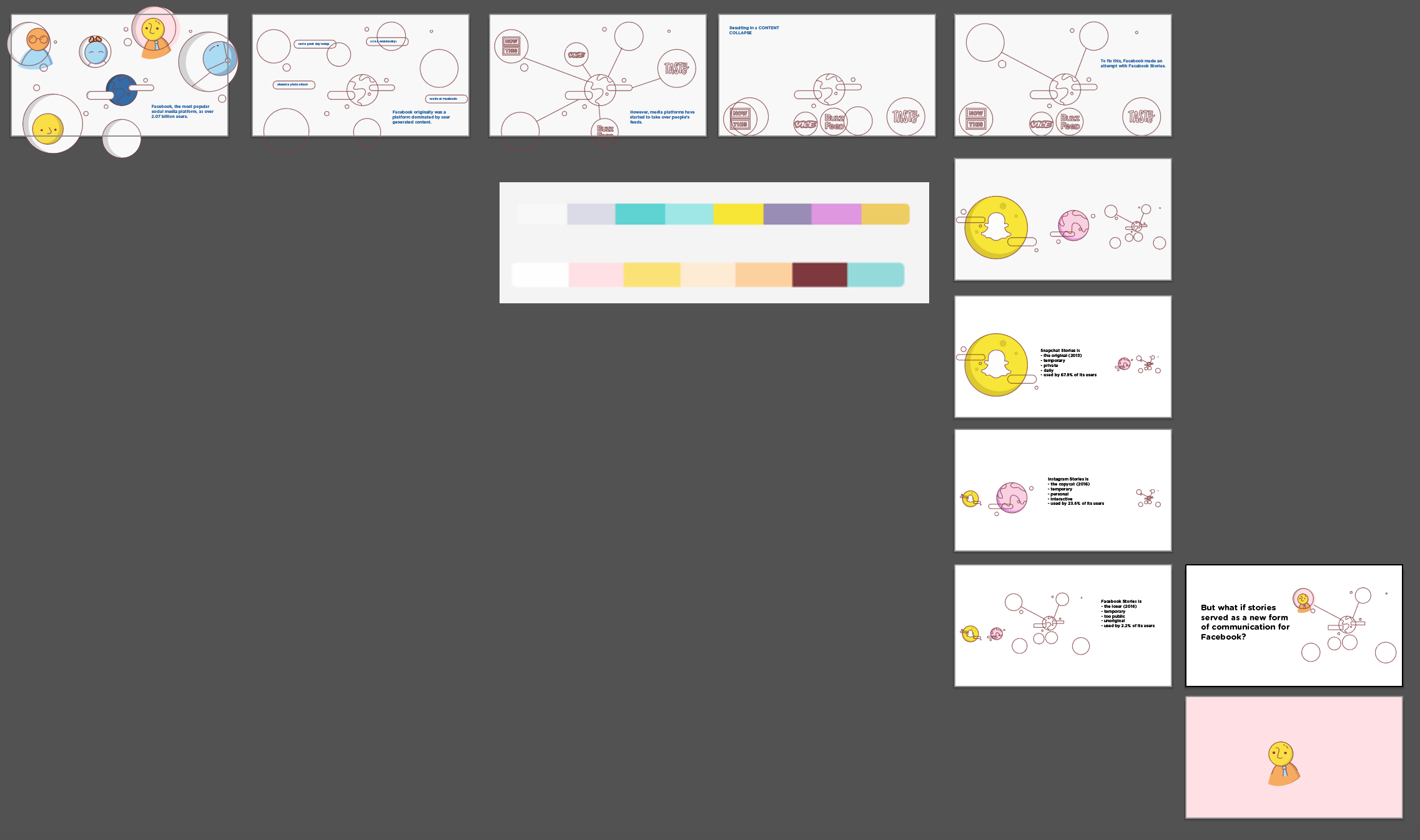 Second Storyboard with new visual style