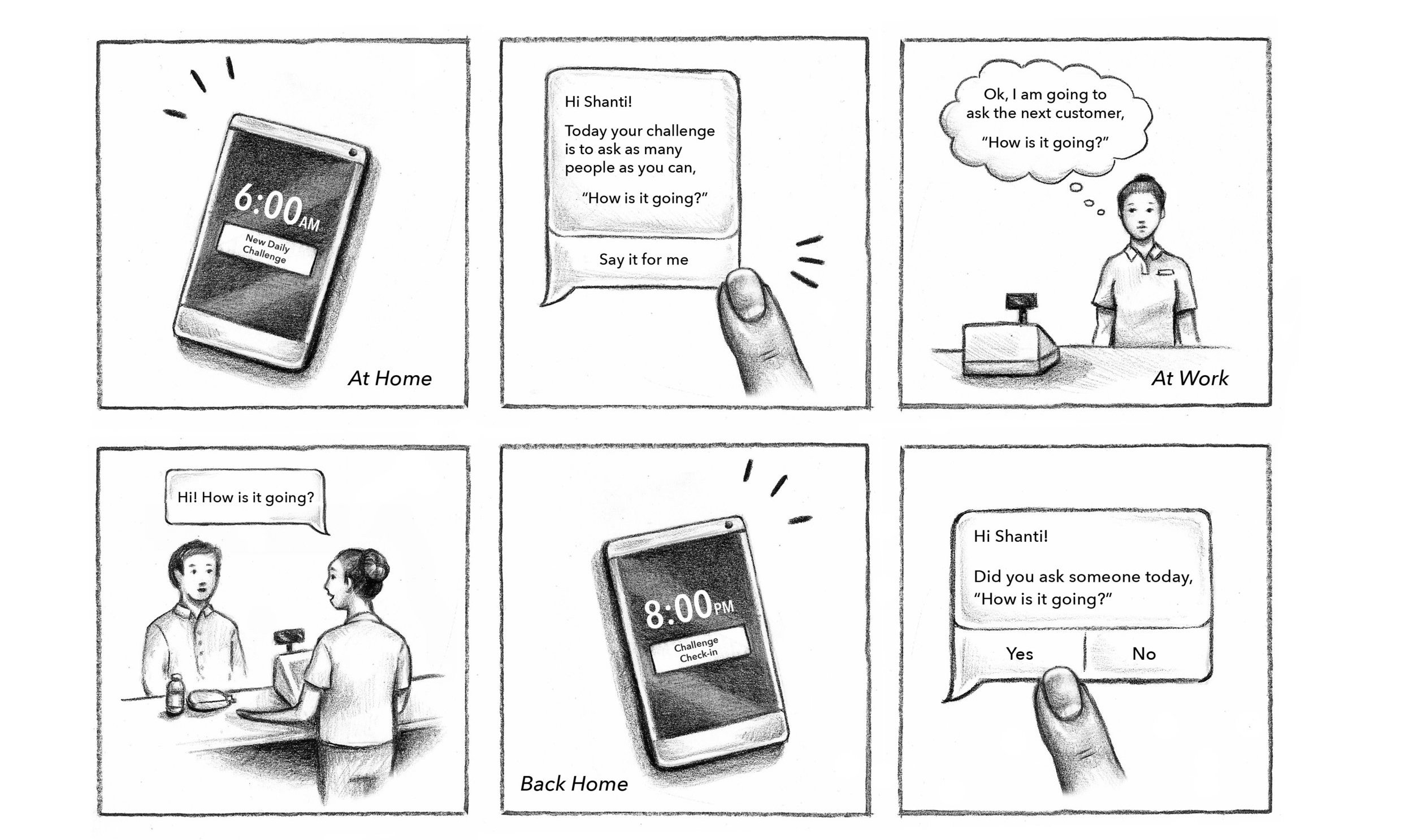 """A storyboard for what would eventually become Practica, a """"human-in the loop"""" mobile coaching service."""