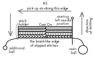 picking up the collar stitches