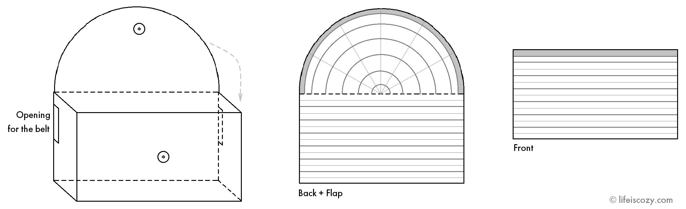 Luna Bag Schematics