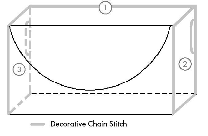 decorative chain stitch areas