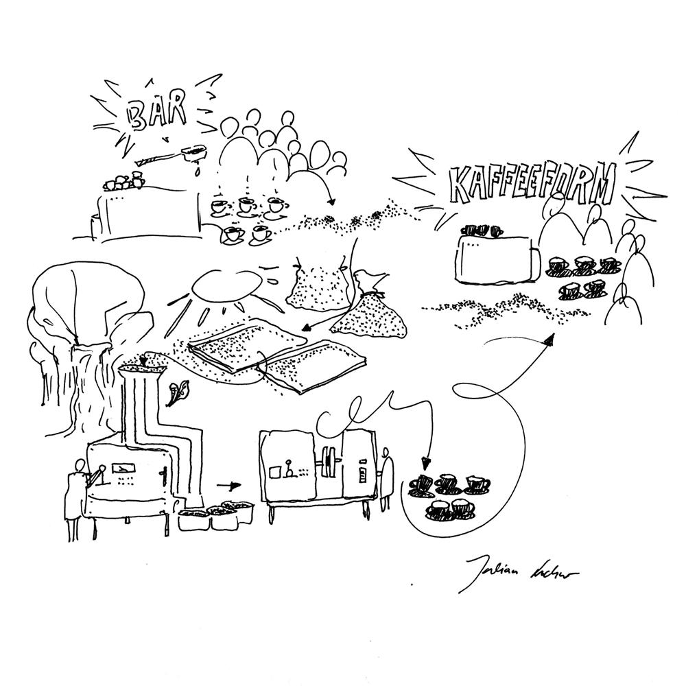 Kaffeeform_Sketches-1.jpg