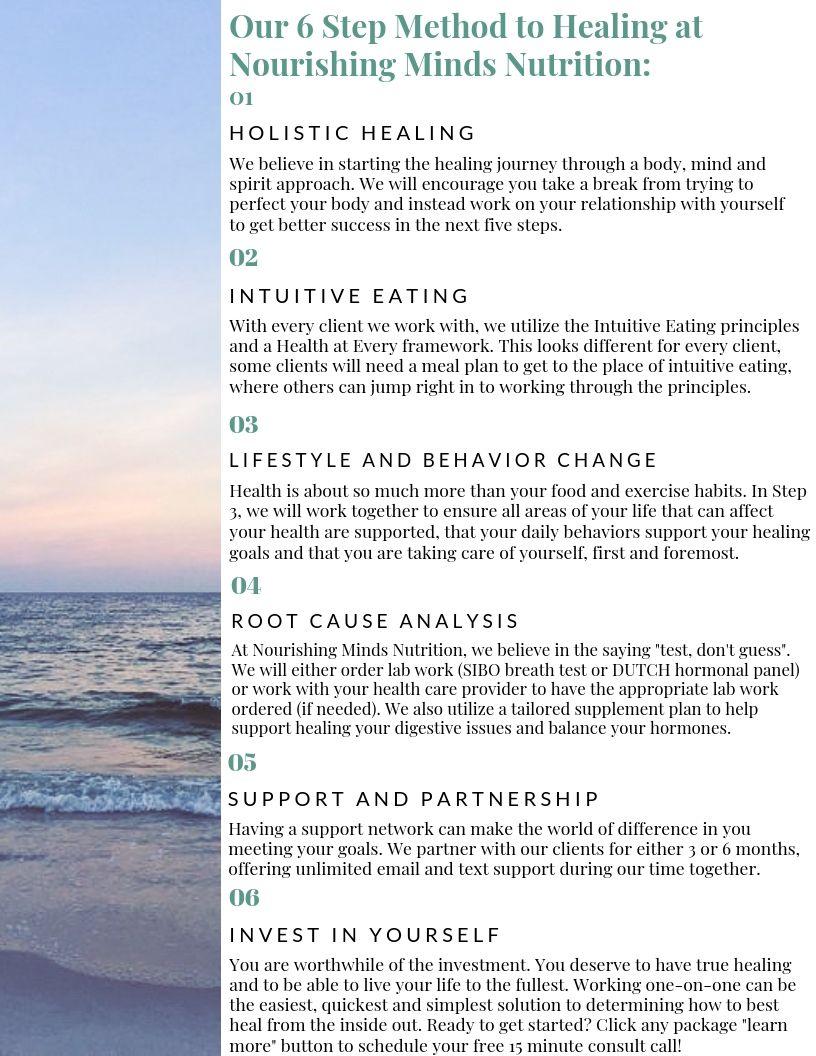 6 Step Method to Healing
