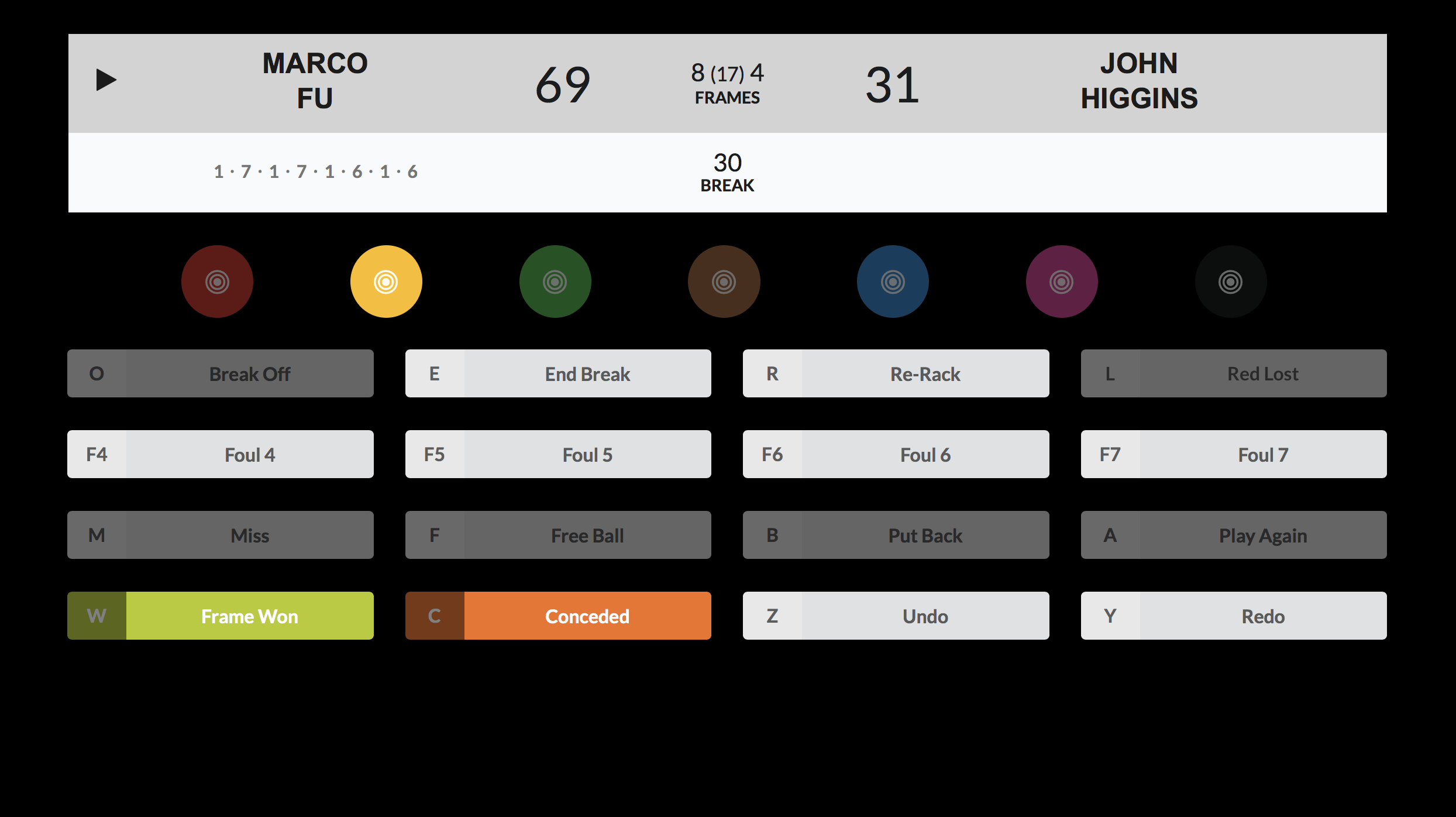 snookerscore scoring