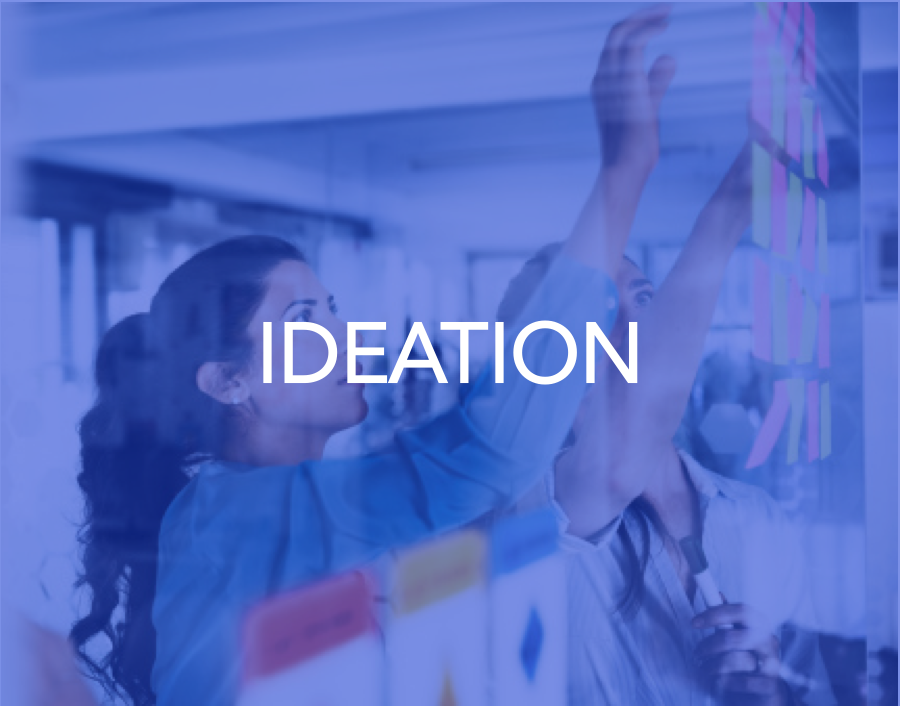 IDEATION  Design thinking workshops, benchmark/market study, positioning & service pitch...