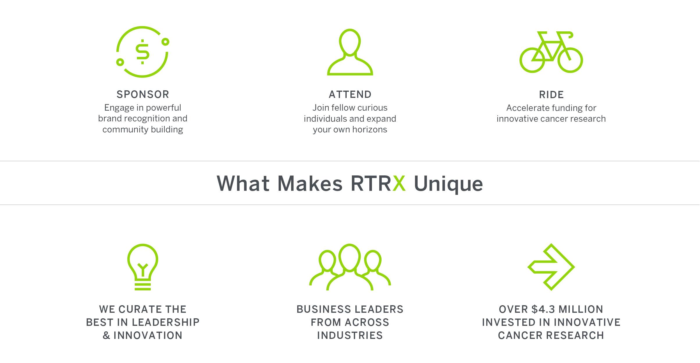 RTRX_Web_Graphic.jpg