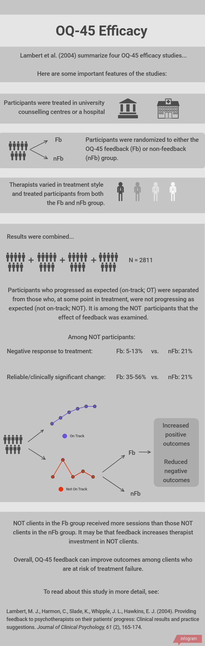 Research_efficacy_OQ45.jpg