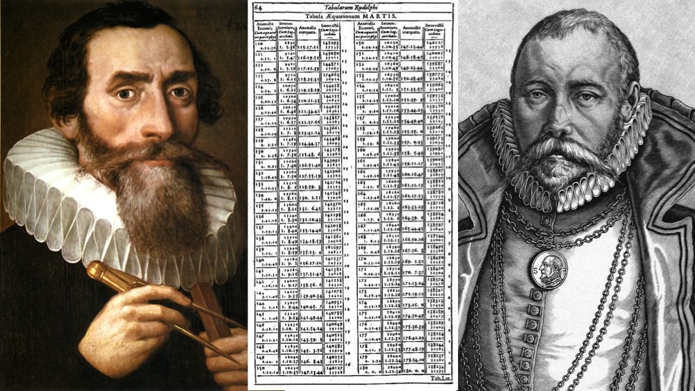 Kepler (left), Brahe (right), and The Rudolphine Tables, the original open-source program.
