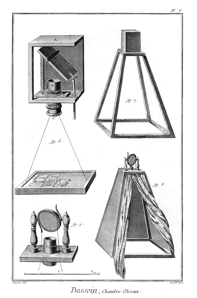 Denis Diderot, entry for Camera Obscura in L'Encyclopedie (1762).